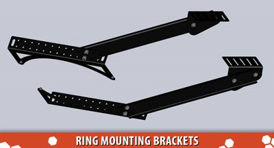 DustBoss Ring Mounting Brackets