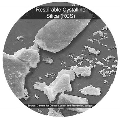 Respirable Crystalline Silica (RCS) particle size